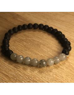 Bracelet Protection...